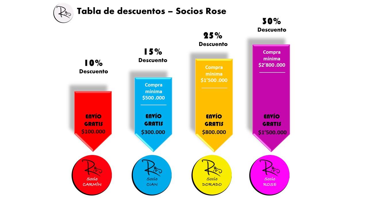 tabla de descuentos socio rose